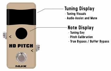 NUX HD PITCH Mini pedaali Viritin